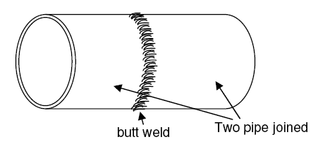Butt Weld Joint Diagramatic Representation