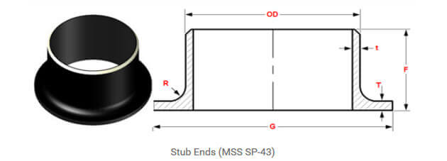 MSS SP 43 Lap Joint Sub End Drawing