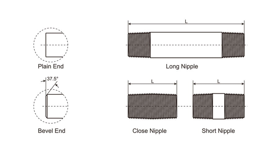 Pipe Nipple Drawing Dimensions